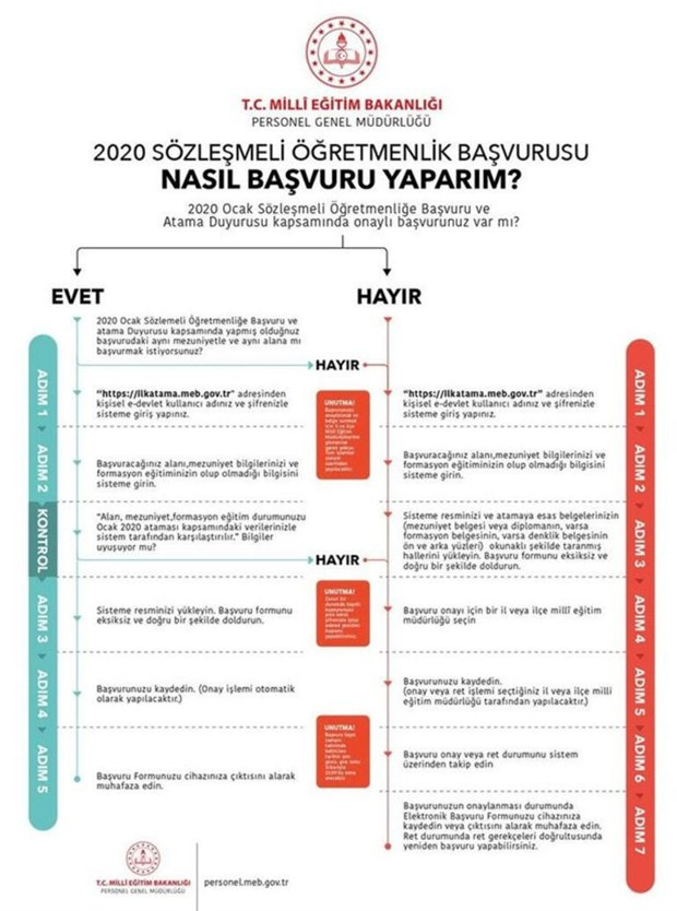 20-bin-sozlesmeli-ogretmen-basvurulari-elektronik-ortamda-gerceklestirilecek-725720-1.